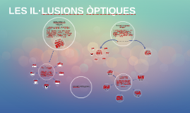 Copy of LES IL·LUSIONS ÒPTIQUES