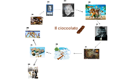 Copy of LA STORIA DEL CIOCCOLATO