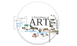 Copy of Brief intro to Art History