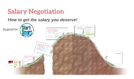 Copy of Cal Poly Salary Negotiation