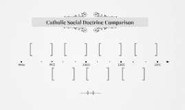 Catholic Social Doctrine Comparison