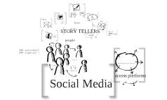 100405_SocialMedia