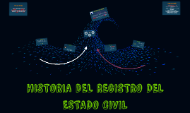 HISTORIA DEL REGISTRO DEL ESTADO CIVIL