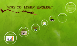 Copy of WHY   TO   LEARN   ENGLISH?