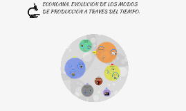 Copy of ECONOMÍA. EVOLUCIÓN DE LOS MODOS DE PRODUCCIÓN A TRAVÉS DEL