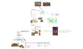 H6 - Samenleven aan de Eufraat en de Tigris
