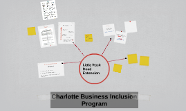Charlotte Business Inclusion Program