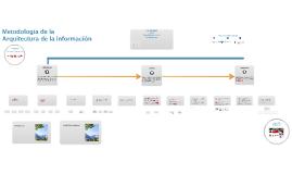 Copy of Metodologia Arquitectura de la Información
