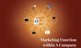 Marketing Function within A Company