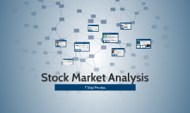 Copy of Stock Market Analysis