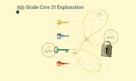 6th Grade Core 21 Survival.