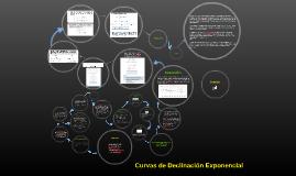 Copy of Curvas de Declinación Exponencial