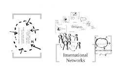 Building International Networks