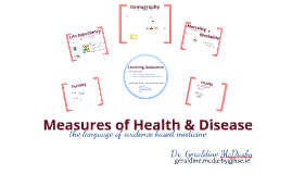 Measuring Health & Disease