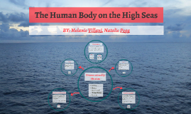 The Human Body on the High Seas