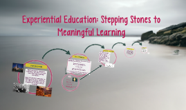 Experiential Education: Stepping Stones to Meaningful Learni