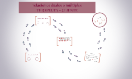 Copy of DILEMA ETICO: RELACIONES AFECTIVAS