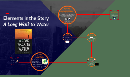 Prezi Example: Elements in the Story A Long Walk to Water
