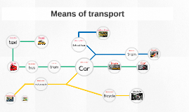 Copy of Means of transport