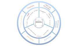 GSS Strategy v2