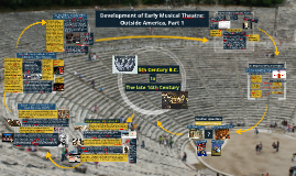 Development of Musical Theatre Outside America: 5th cent B.C. to circa 1600