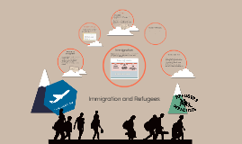 Immigration and Refugees
