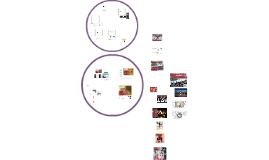 Zarządzanie komunikacją internetową jako projektem