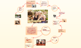 Copy of Liebe & Sexualität mit Behinderung
