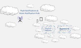 Push Notification & Azure Notification Hub