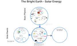 The Bright Earth Presentation