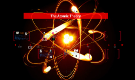 Copy of The Atomic Theory