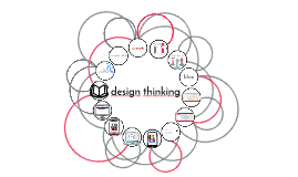 Design Thinking - Handwerkskammer