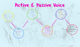Copy of Active & Passive Vocie