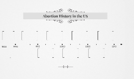 Abortion History in the US