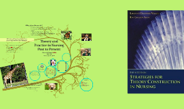 Theory in Nursing Past to Present