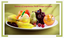 Overview of Comprehensive Health Sample Curriculum