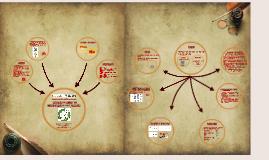 Copy of Copy of Copy of Fibras de Soya y Maíz