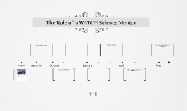 The Role of  a WATCH Science Mentor