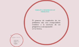 Copy of FASES EN LA RESOLUCIÓN DE PROBLEMAS