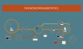 Copy of CLASIFICACION DE LOS POLIMEROS EN BASE A CARSWELL & NASON