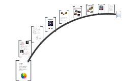 Copy of Copy of Prezi Mandala Lesson Plan