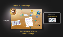 Copy of The Effects of Technology on our life