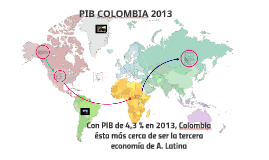PIB COLOMBIA 2013