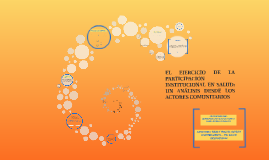 El ejercicio de la participación en salud: Un análisis desde