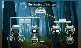 Basic Matter