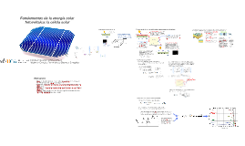 Fundamentos de la energía solar fotovoltaica: célula solar