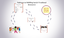 Pathways to Building Social Emotional Resources