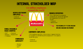 mcdonald stakeholders Following the failures of mcdonald's twitter campaigns, which have brought a storm of protest against the company, mcdonald's uk decided to try another approach instead of using an open.