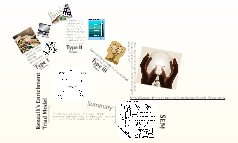 Renzulli's Enrichment Triad Model