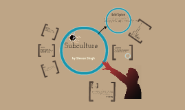 The Hip Hop Subculture by Simran Singh on Prezi